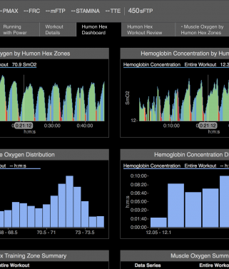 Humon Muscle Oxygen Zones and Integration with TrainingPeaks